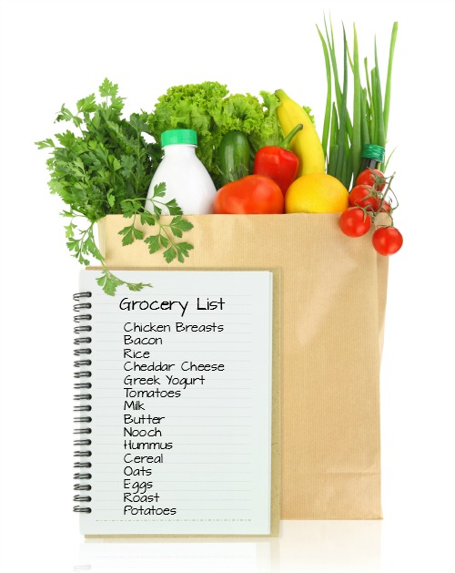 meal planning shopping list